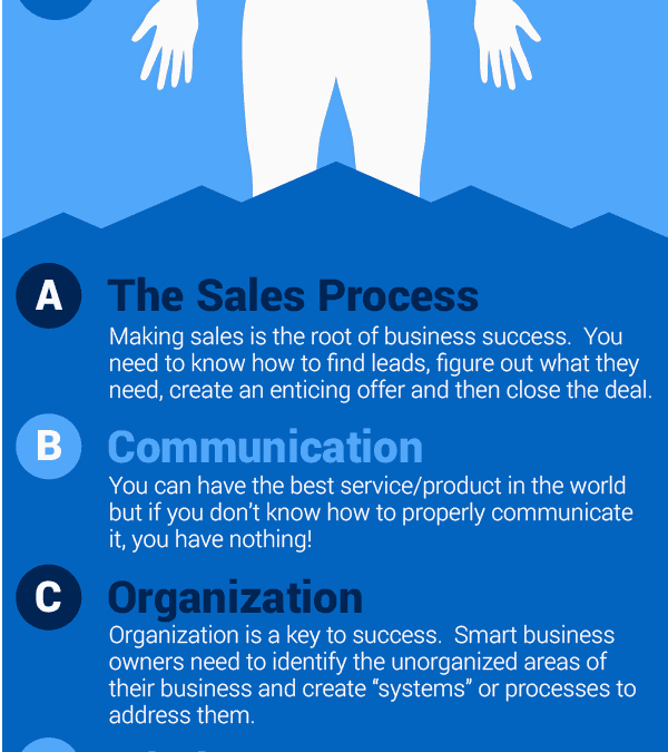 Fundamental Skills For Business Success #Infographic