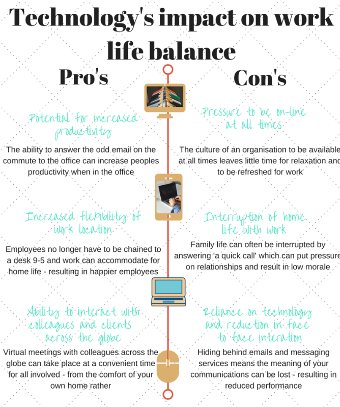pros-and-cons