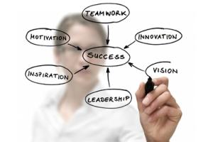 Self-leadership is critical