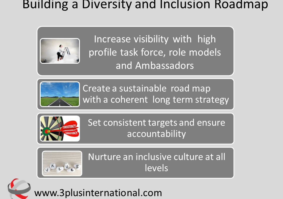 5 steps to building a Diversity and Inclusion Road Map