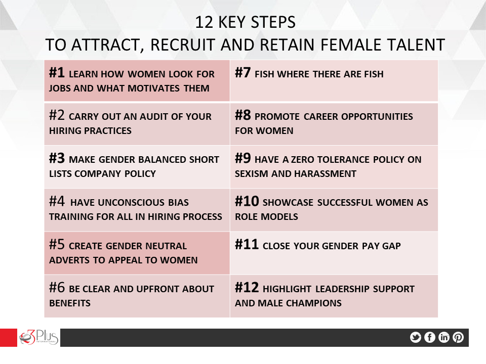 Attract female talent
