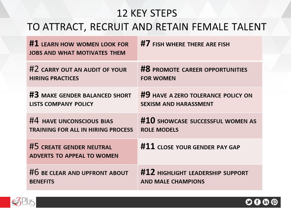 Attract female talent