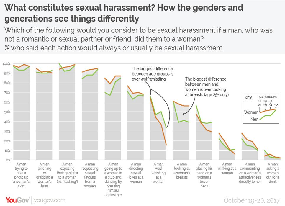 Misogyny as a hate crime