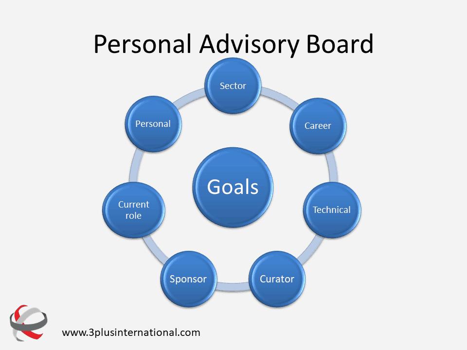 Personal Advisory Board