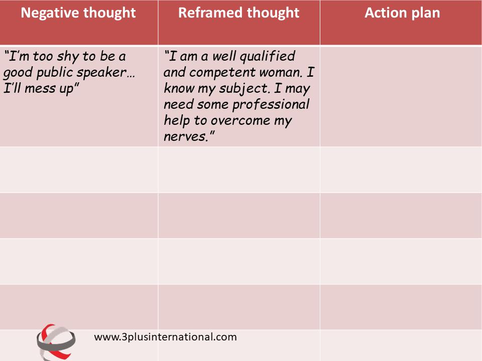overcome negative self-talk